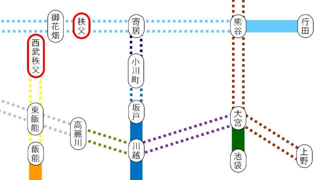 秩父吉田 龍勢祭 2019 台風19号 鉄道状況