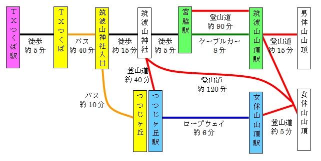 Tukuba_m1